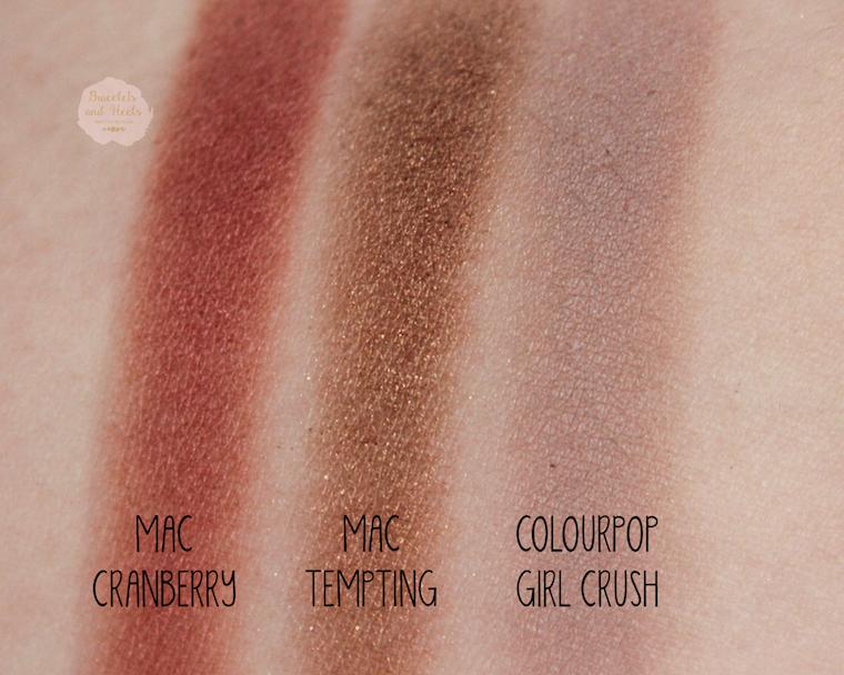 Swatches Eyeshadow MAC Colourpop
