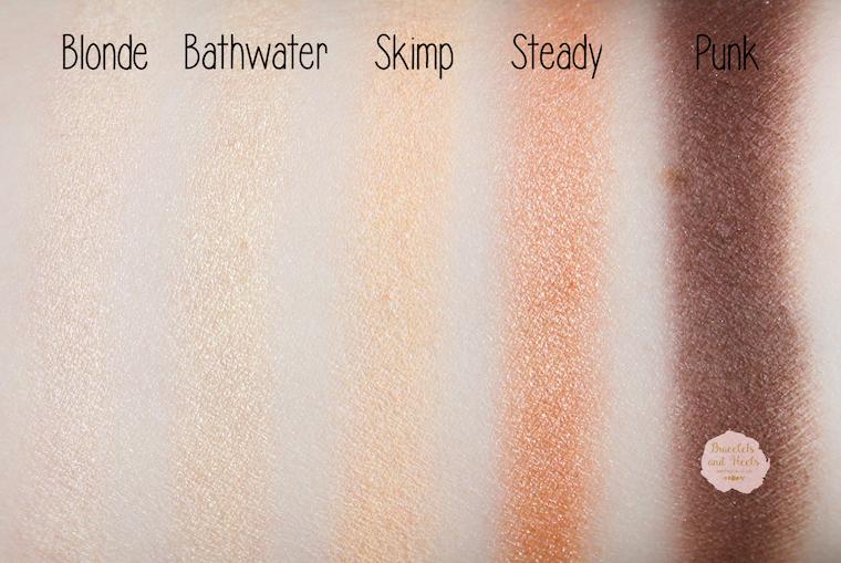 Gwen Stefani Palette Swatches